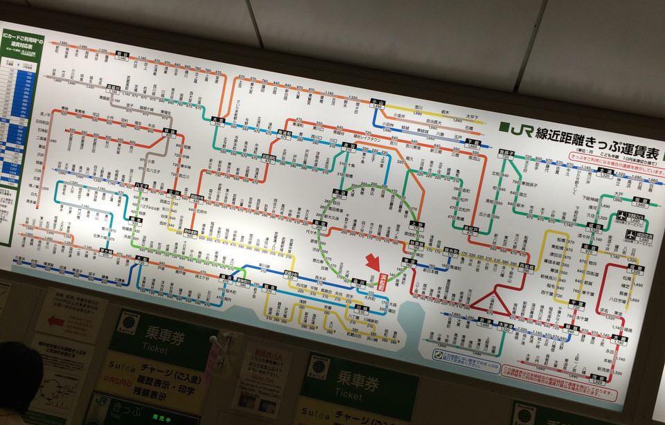 Tokyo Transportation Network